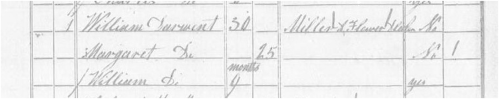 1841 Census Extract