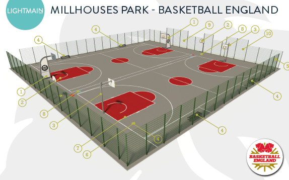 Millhouses Park Refurb